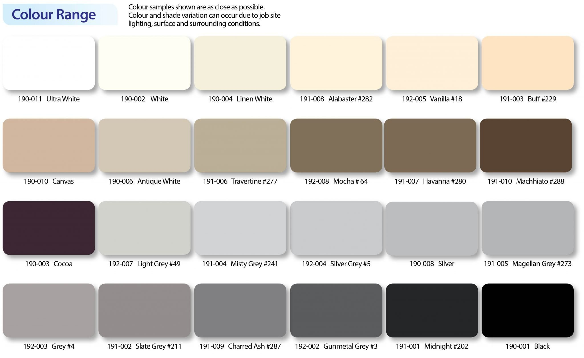GROUT COLORANT CHART