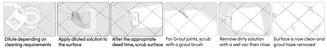 How to remove soap scum and water deposits from tiles